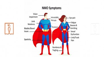 علائم و تشخیص NMO