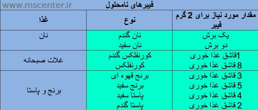 [تصویر:  firbr_namahloul.png]